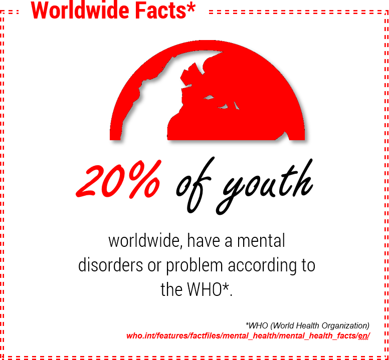 worldwide_mental_fact_wyo_educate
